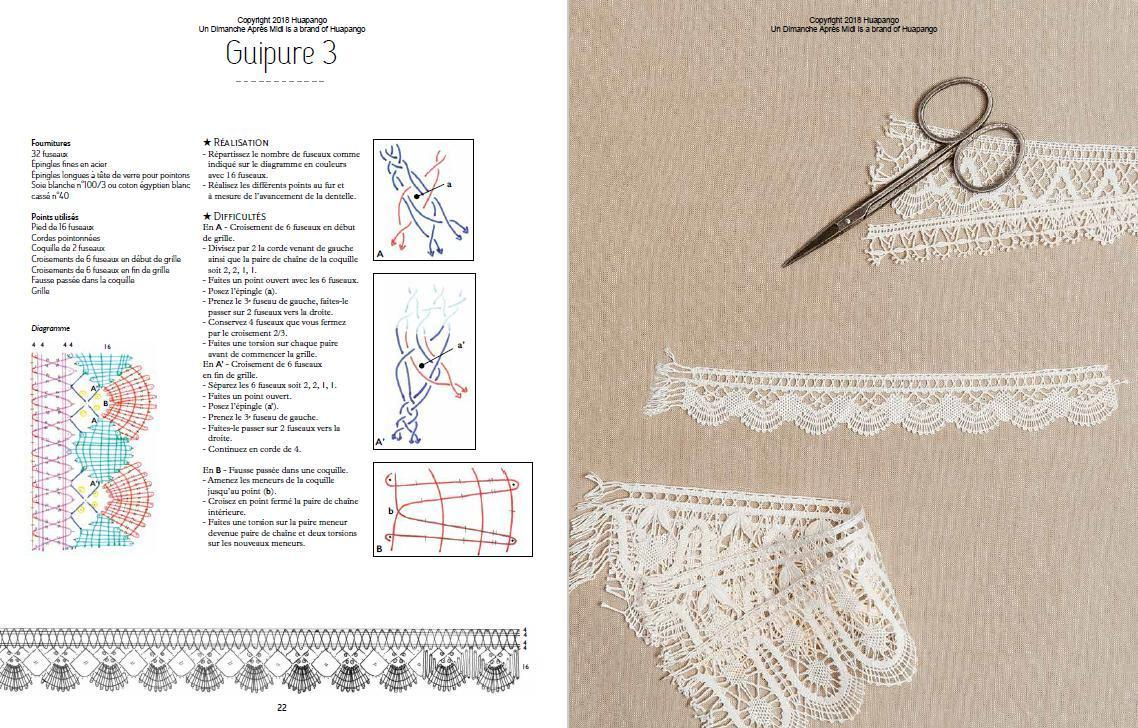 The Ultimate Bible of Lace Style